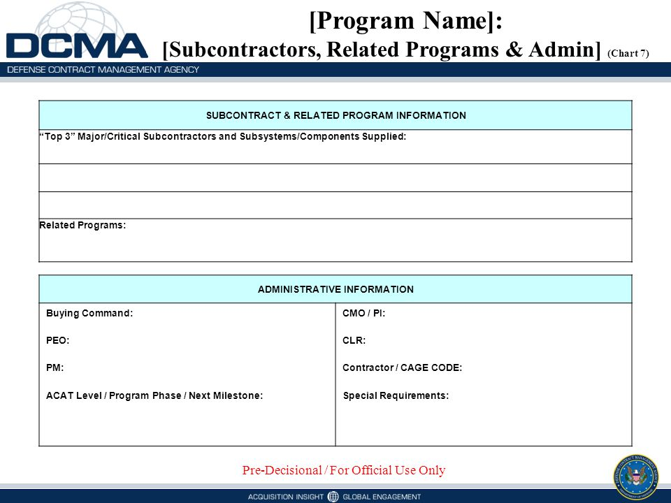 [Program Name]: [Subcontractors, Related Programs & Admin] (Chart 7)